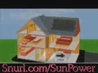 How to make Solar Panels - Home Made Solar Power and ...