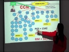 Elken Cambodia Marketing Plan By SAB Seng Yoke Yin Part 6 The End
